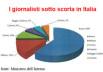 giornalistisottoscorta-300x200